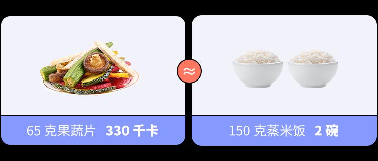 坑你钱还让你胖的 10 种「健康」食品,别乱买